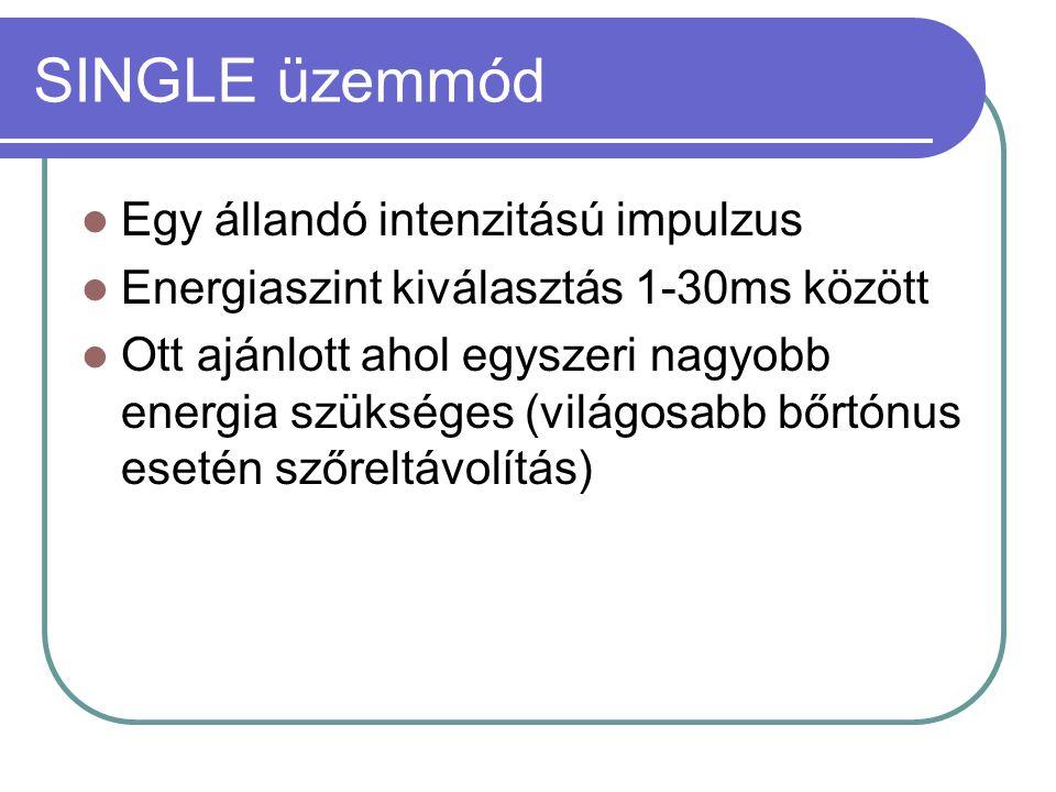 SINGLE üzemmód  Egy állandó intenzitású impulzus  Energiaszint kiválasztás 1-30ms között  Ott ajánlott ahol egyszeri nagyobb energia szükséges (világosabb bőrtónus esetén szőreltávolítás)