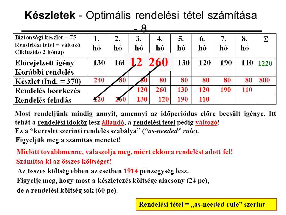 """Készletek - Optimális rendelési tétel számítása - 8 1220 24080 120 80 260 80 120130 120 800 Rendelési tétel = """"as-needed rule"""" szerint Most rendeljünk"""