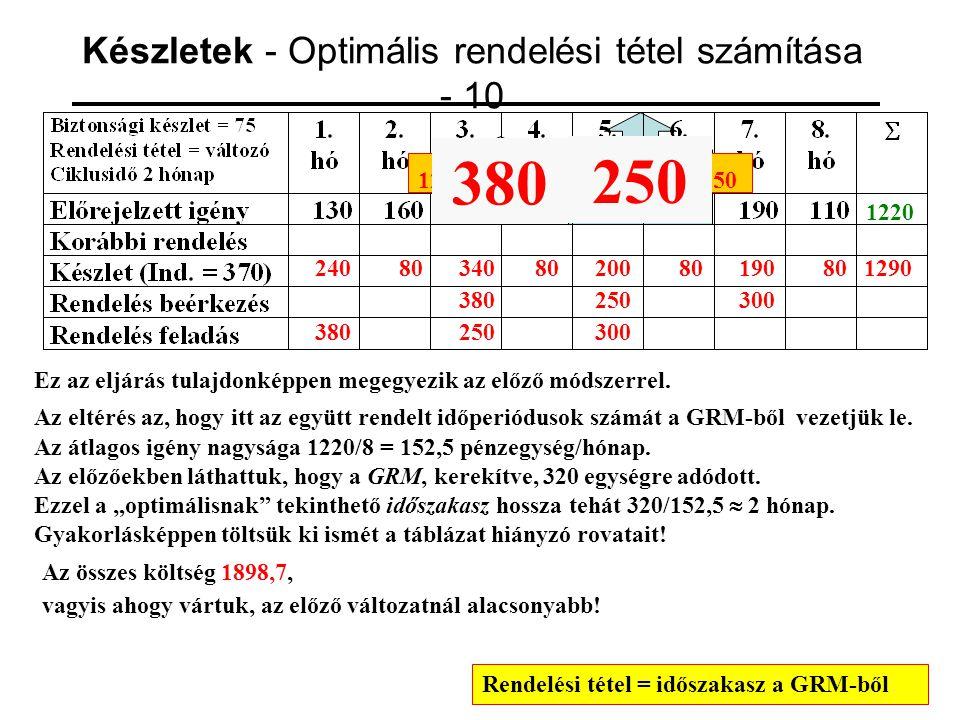 Készletek - Optimális rendelési tétel számítása - 10 1220 24080 380 3408020080 250 1290 Rendelési tétel = időszakasz a GRM-ből 19080 120 + 260 = 380 E