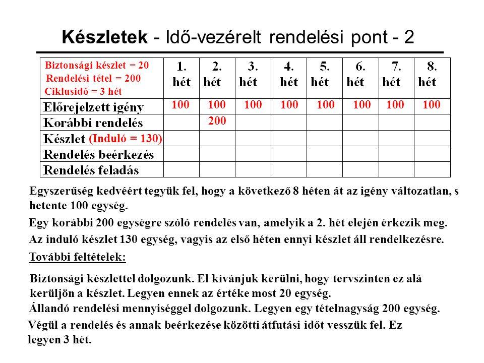 Készletek - Idő-vezérelt rendelési pont - 3 Az adott időegység végén rendelkezésre álló készletet úgy kapjuk, hogy az előző időszak végén rendelkezésre álló készletéhez hozzáadjuk az időszak alatt beérkező visszaigazolt rendelést és ebből kivonjuk az adott időszakra eső várható keresletet: Ahol q v j a j-edik időszakra visszaigazolt korábbi rendelés b j a j-edik időszakban várható kereslet.