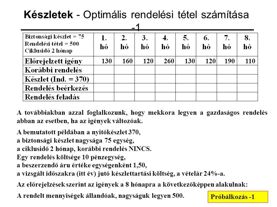 Készletek - Optimális rendelési tétel számítása -1 A továbbiakban azzal foglalkozunk, hogy mekkora legyen a gazdaságos rendelés abban az esetben, ha a