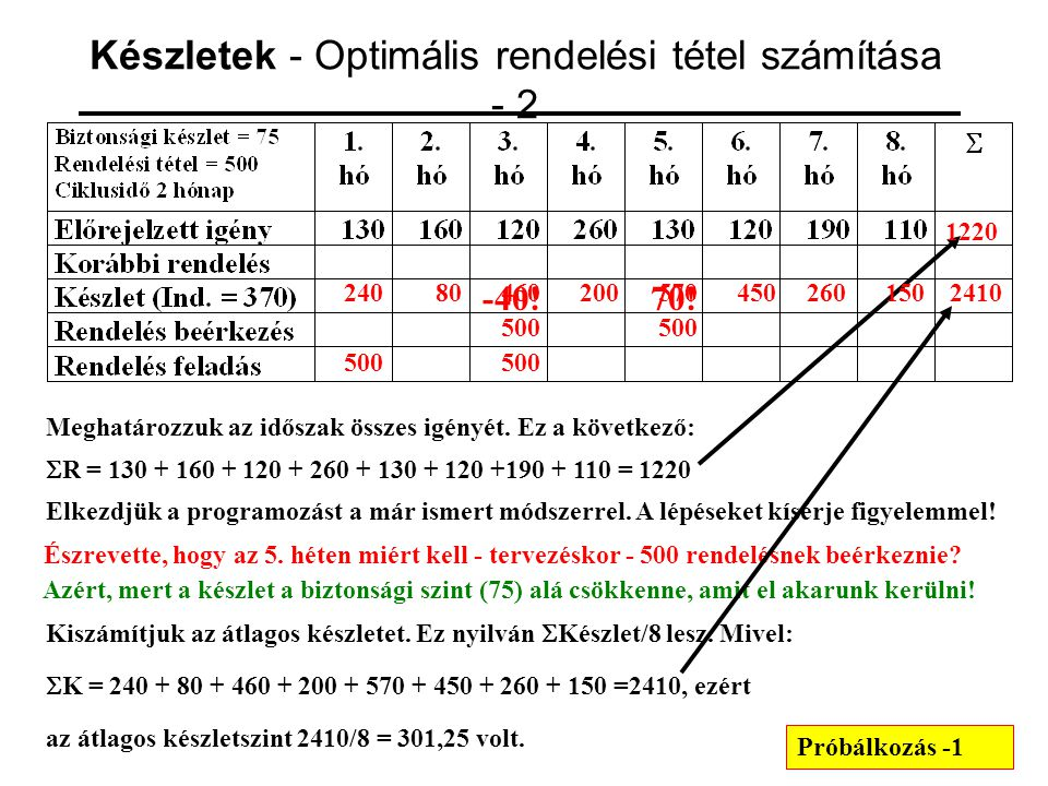 Készletek - Optimális rendelési tétel számítása - 2 Meghatározzuk az időszak összes igényét. Ez a következő:  R = 130 + 160 + 120 + 260 + 130 + 120 +