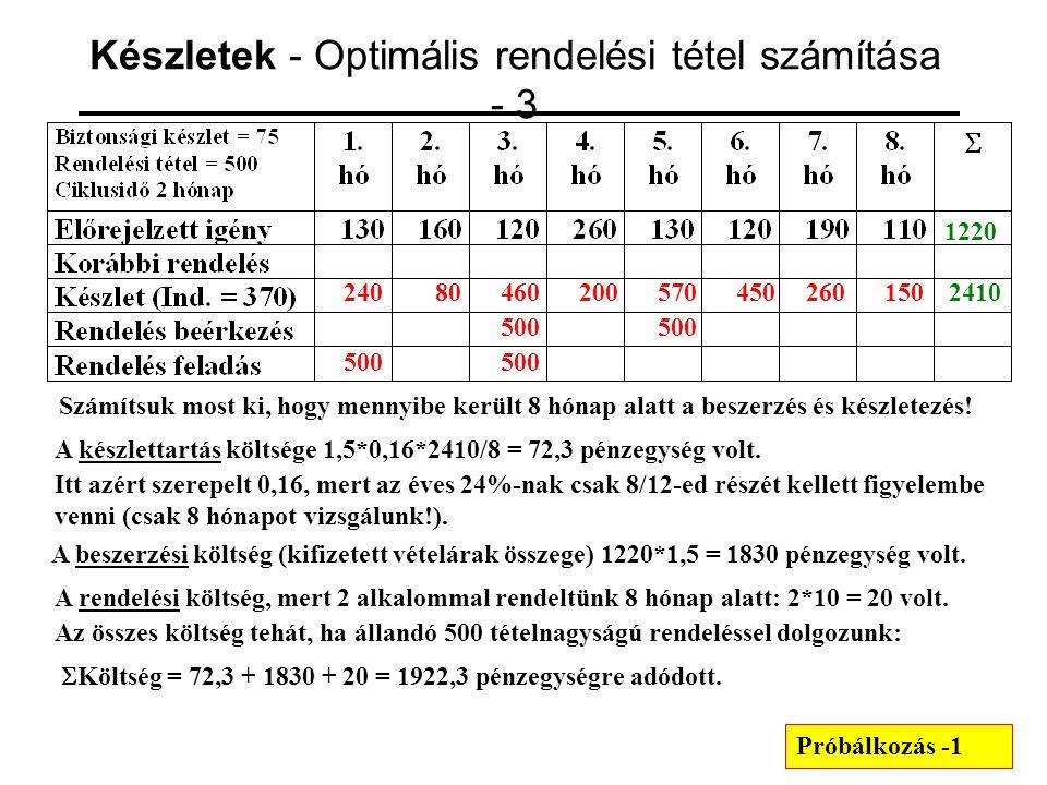 Készletek - Optimális rendelési tétel számítása - 3 1220 24080 500 460200 500 450570260150 2410 Számítsuk most ki, hogy mennyibe került 8 hónap alatt
