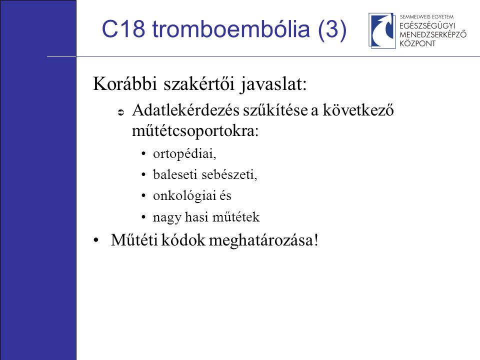 C18 tromboembólia (3) Korábbi szakértői javaslat:  Adatlekérdezés szűkítése a következő műtétcsoportokra: •ortopédiai, •baleseti sebészeti, •onkológi