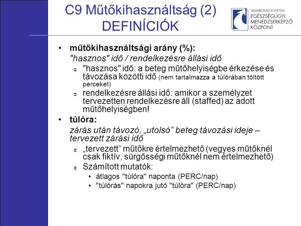 C9 Műtőkihasználtság (2) DEFINÍCIÓK •műtőkihasználtsági arány (%):
