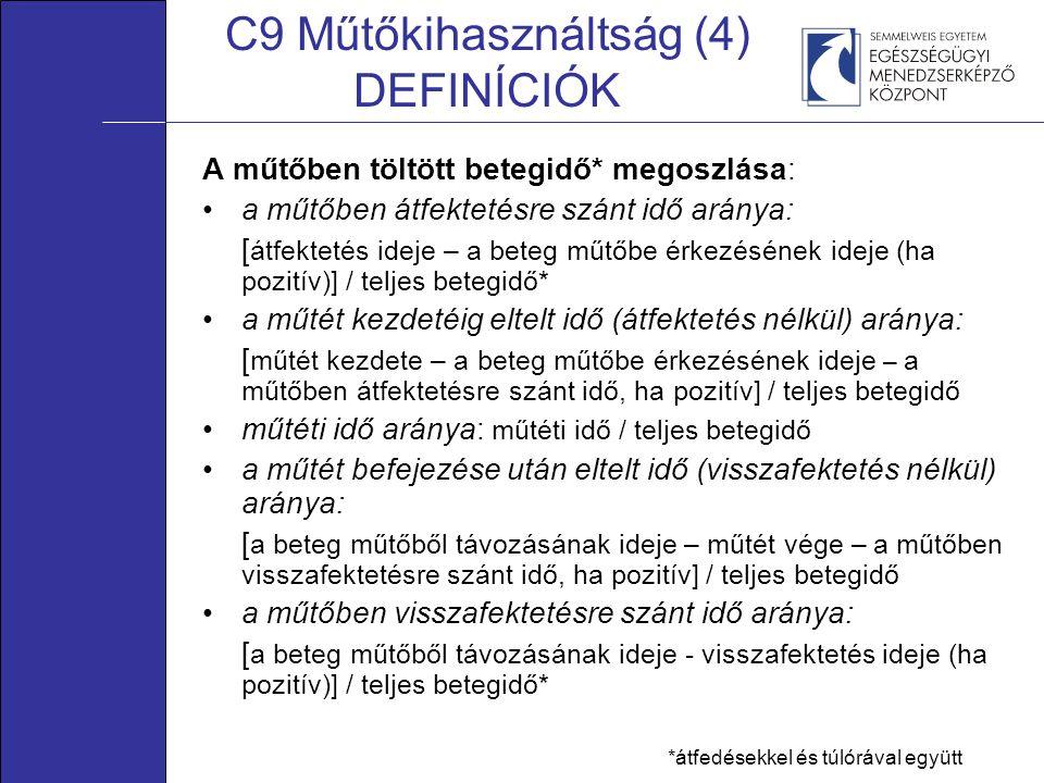 C9 Műtőkihasználtság (4) DEFINÍCIÓK A műtőben töltött betegidő* megoszlása: •a műtőben átfektetésre szánt idő aránya: [ átfektetés ideje – a beteg műt