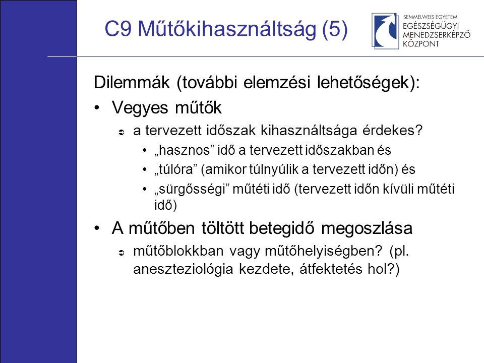 C9 Műtőkihasználtság (6) További elemzési lehetőségek: •Anesztéziára szánt idő.