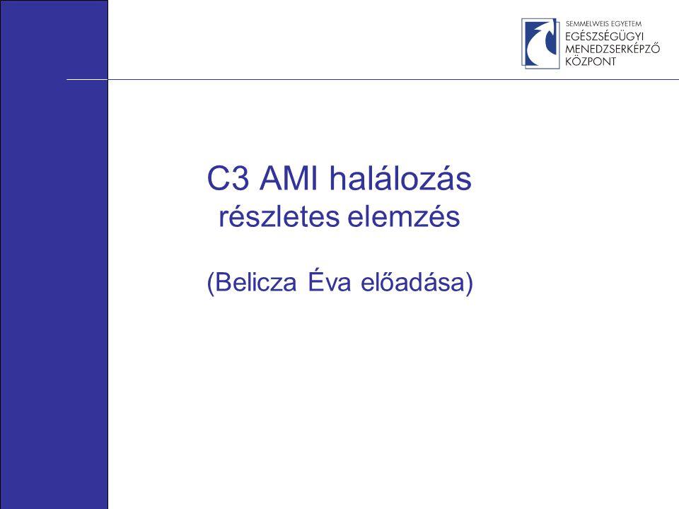 C3 AMI halálozás részletes elemzés (Belicza Éva előadása)