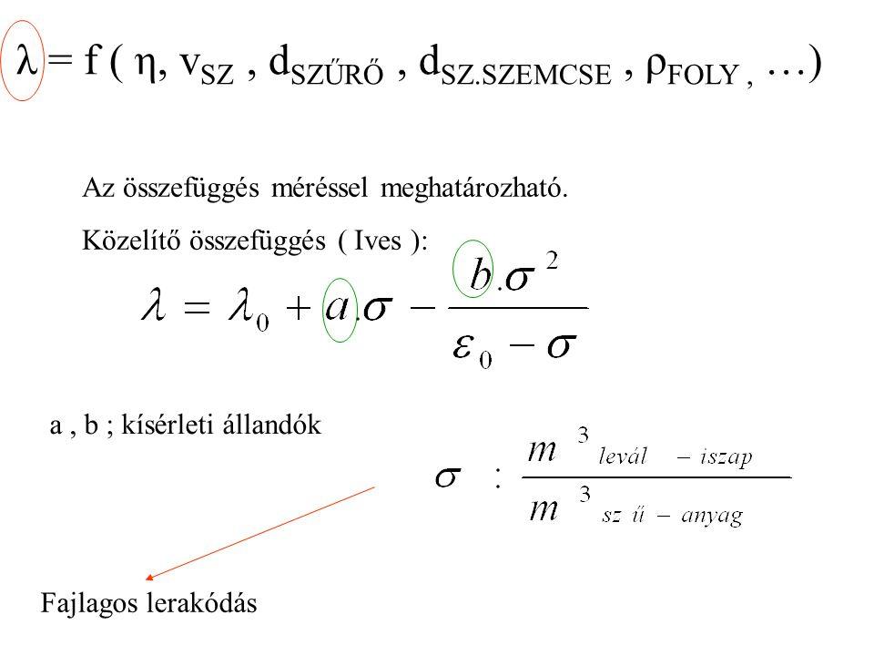 Az összefüggés méréssel meghatározható.
