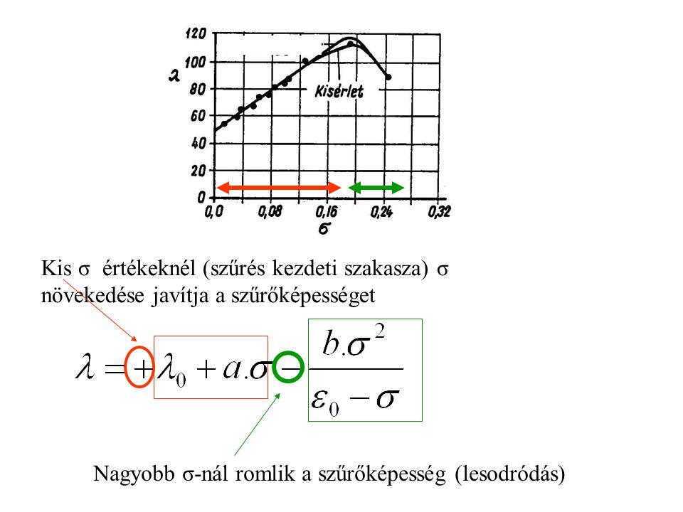 Kis σ értékeknél (szűrés kezdeti szakasza) σ növekedése javítja a szűrőképességet Nagyobb σ-nál romlik a szűrőképesség (lesodródás)