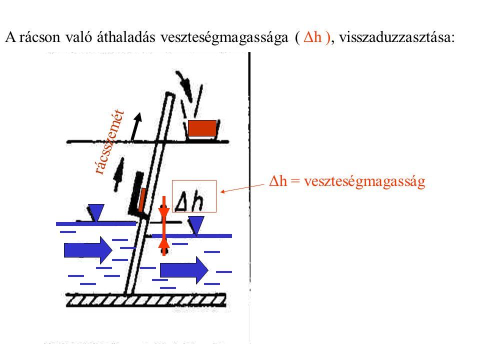 A rácson való áthaladás veszteségmagassága ( Δh ), visszaduzzasztása: Δh = veszteségmagasság rácsszemét