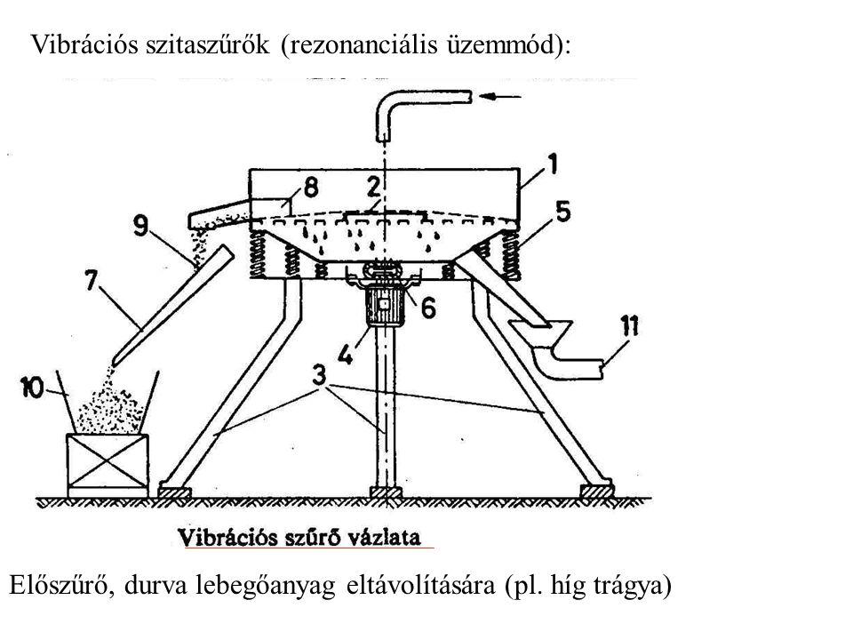 Előszűrő, durva lebegőanyag eltávolítására (pl.