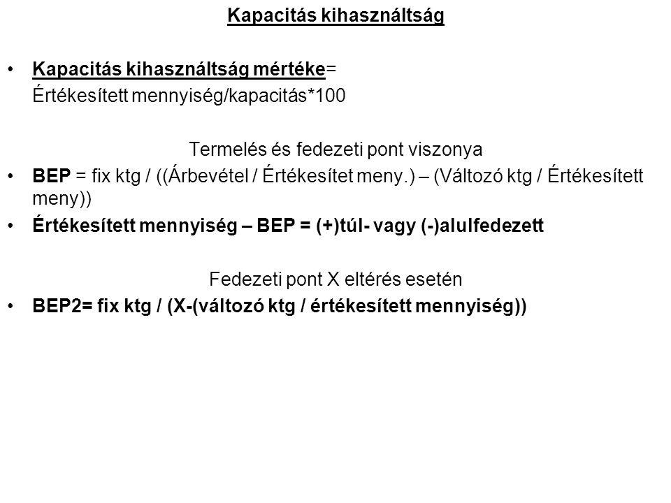 Kapacitás kihasználtság •Kapacitás kihasználtság mértéke= Értékesített mennyiség/kapacitás*100 Termelés és fedezeti pont viszonya •BEP = fix ktg / ((Á