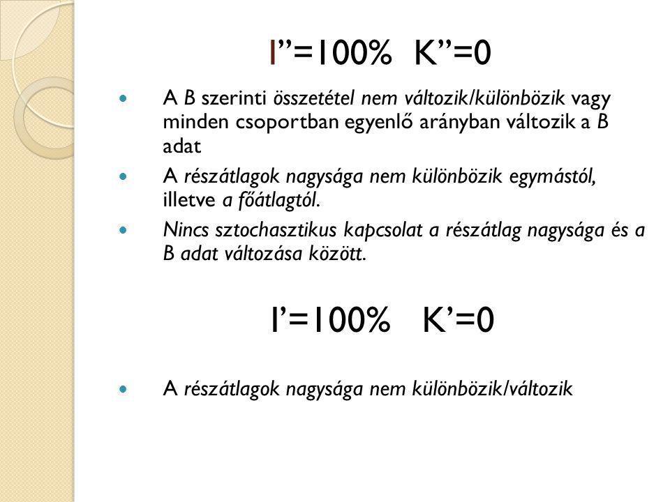 I''=100% K''=0  A B szerinti összetétel nem változik/különbözik vagy minden csoportban egyenlő arányban változik a B adat  A részátlagok nagysága ne