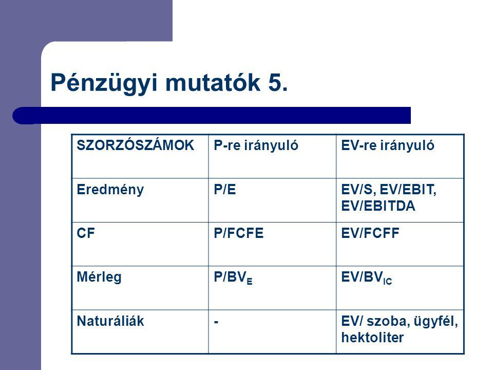 Pénzügyi mutatók 5. SZORZÓSZÁMOKP-re irányulóEV-re irányuló EredményP/EEV/S, EV/EBIT, EV/EBITDA CFP/FCFEEV/FCFF MérlegP/BV E EV/BV IC Naturáliák-EV/ s