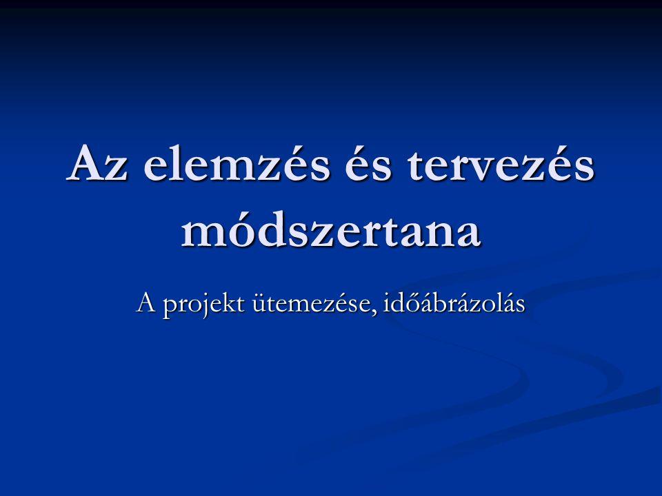 Az elemzés és tervezés módszertana A projekt ütemezése, időábrázolás
