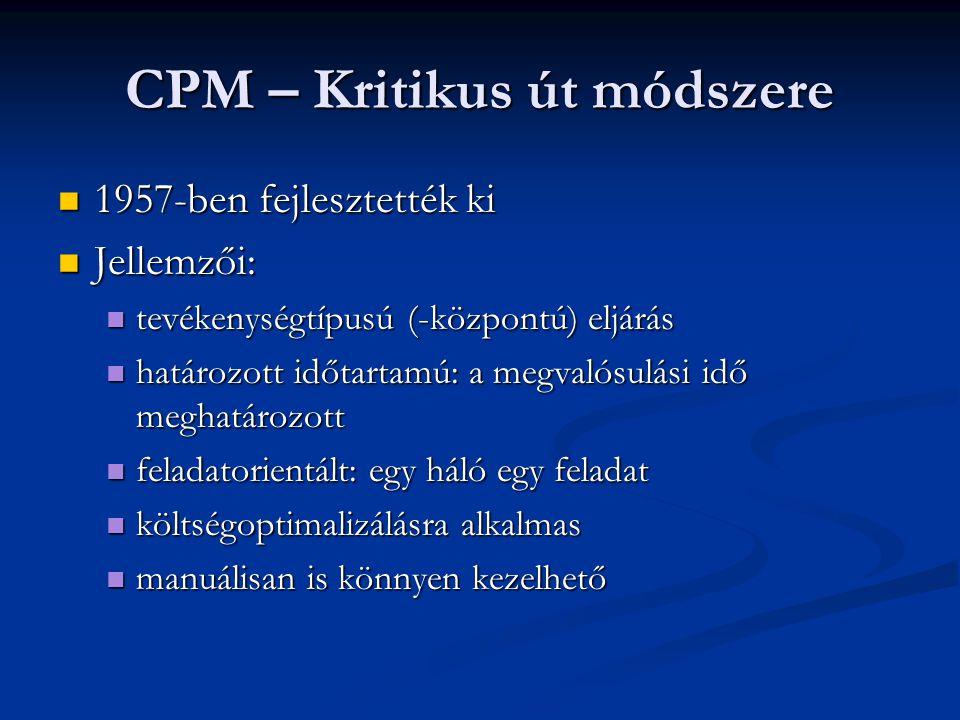 CPM – Kritikus út módszere  1957-ben fejlesztették ki  Jellemzői:  tevékenységtípusú (-központú) eljárás  határozott időtartamú: a megvalósulási i