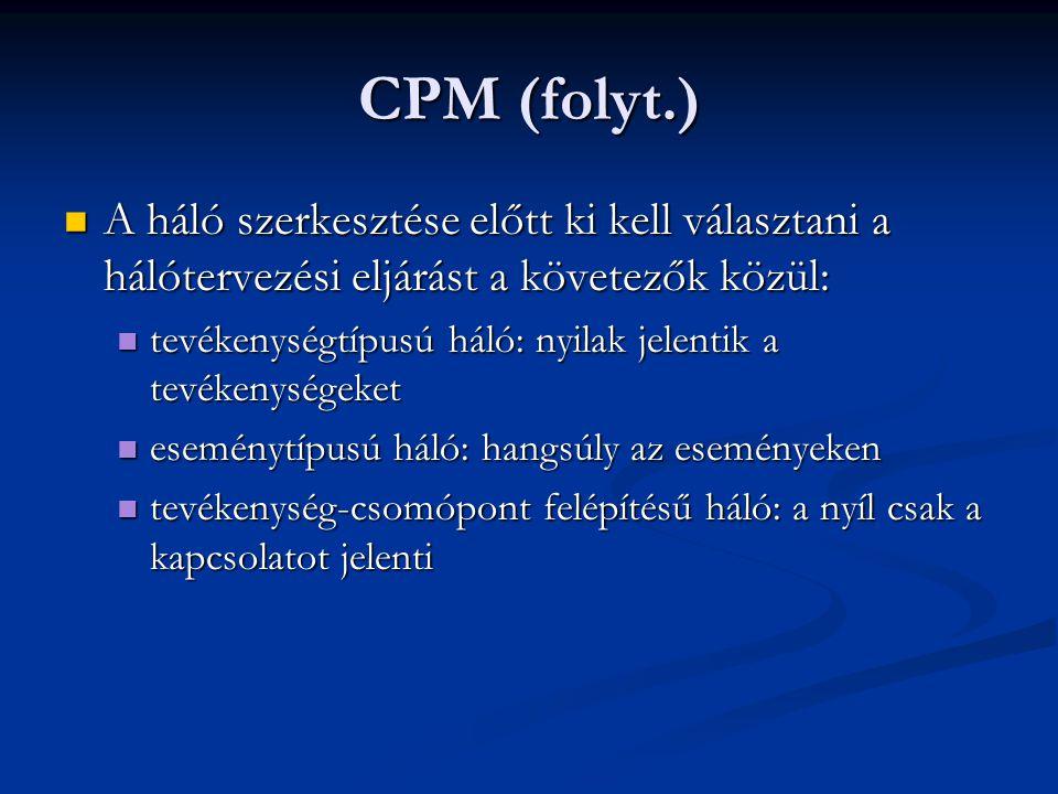 CPM (folyt.)  A háló szerkesztése előtt ki kell választani a hálótervezési eljárást a követezők közül:  tevékenységtípusú háló: nyilak jelentik a te