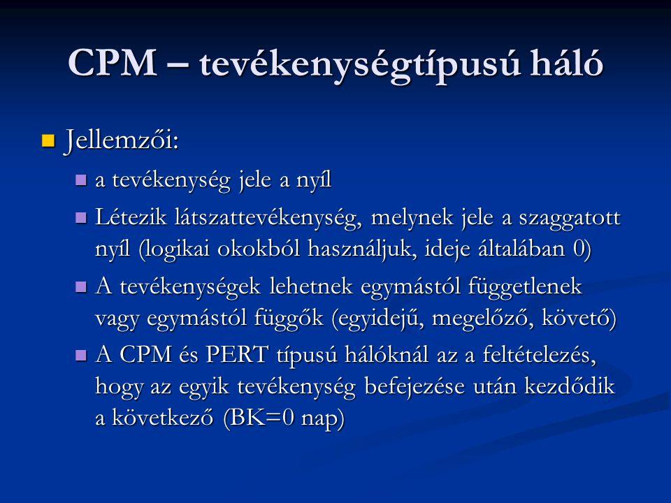 CPM – tevékenységtípusú háló  Jellemzői:  a tevékenység jele a nyíl  Létezik látszattevékenység, melynek jele a szaggatott nyíl (logikai okokból ha