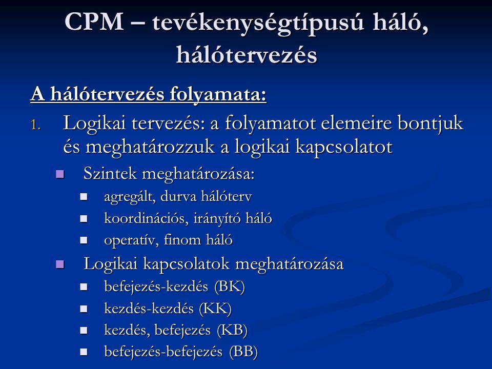 CPM – tevékenységtípusú háló, hálótervezés A hálótervezés folyamata: 1. Logikai tervezés: a folyamatot elemeire bontjuk és meghatározzuk a logikai kap