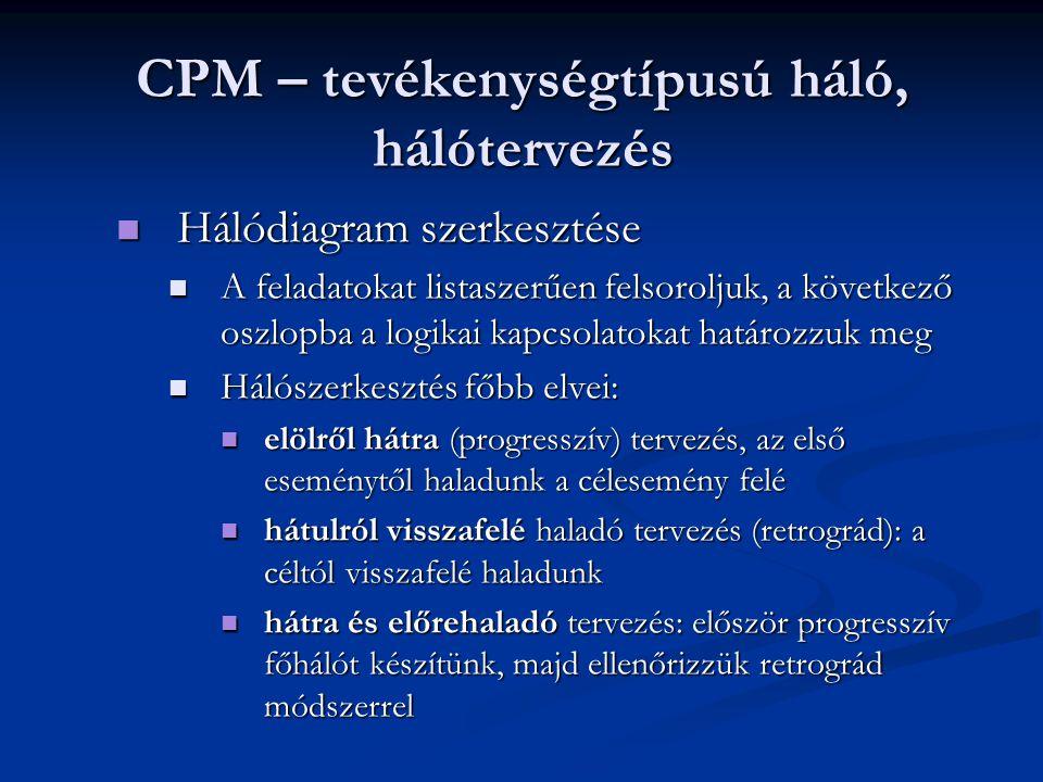 CPM – tevékenységtípusú háló, hálótervezés  Hálódiagram szerkesztése  A feladatokat listaszerűen felsoroljuk, a következő oszlopba a logikai kapcsol