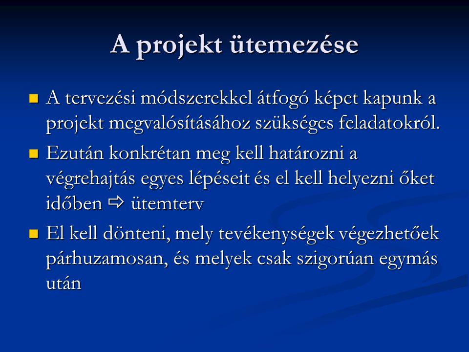 A projekt ütemezése Időtervezési szempontok:  Tevékenységek meghatározása (projekt alapja)  Altevékenységekre bontás (WBS, azaz a tevékenységfelbontási szerkezet létrehozása)  WBS-szerkezet létrejöttekor definiálhatók az egyes tevékenységekhez szükséges idő-és erőforráskorlátok  Mérföldkövek kijelölése: fontos tevékenységek, döntések, ellenőrzések kiemelése (nyomon követéshez – általában 0 hosszúságú, de lehet időtartammal rendelkező tevékenység is)