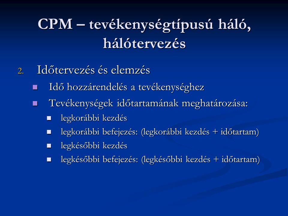 CPM – tevékenységtípusú háló, hálótervezés 2. Időtervezés és elemzés  Idő hozzárendelés a tevékenységhez  Tevékenységek időtartamának meghatározása: