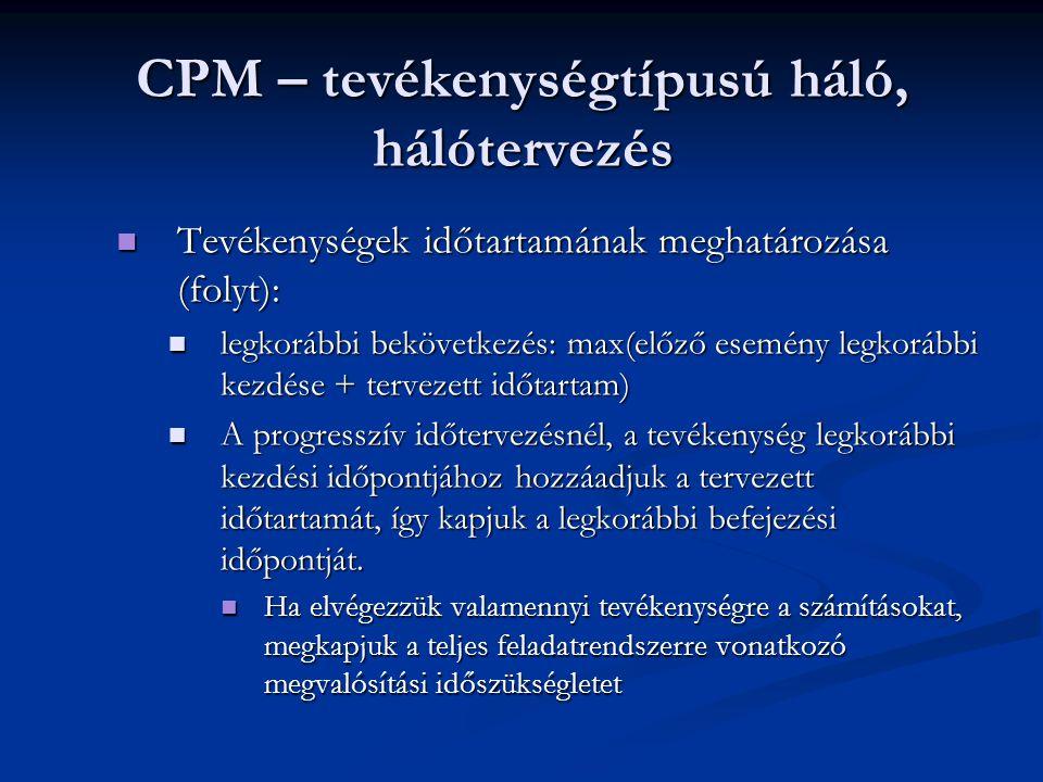 CPM – tevékenységtípusú háló, hálótervezés  Tevékenységek időtartamának meghatározása (folyt):  legkorábbi bekövetkezés: max(előző esemény legkorább
