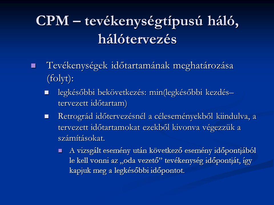 CPM – tevékenységtípusú háló, hálótervezés  Tevékenységek időtartamának meghatározása (folyt):  legkésőbbi bekövetkezés: min(legkésőbbi kezdés– terv