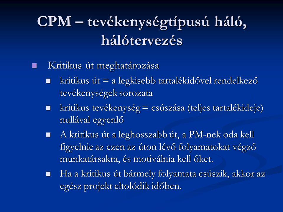CPM – tevékenységtípusú háló, hálótervezés  Kritikus út meghatározása  kritikus út = a legkisebb tartalékidővel rendelkező tevékenységek sorozata 