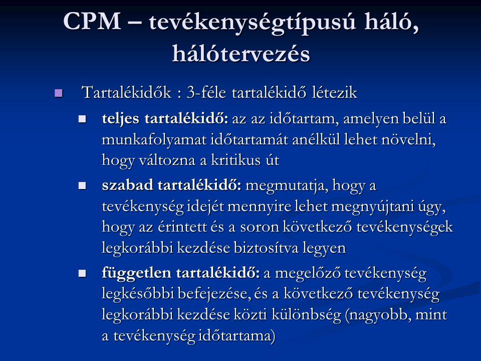 CPM – tevékenységtípusú háló, hálótervezés  Tartalékidők : 3-féle tartalékidő létezik  teljes tartalékidő: az az időtartam, amelyen belül a munkafol