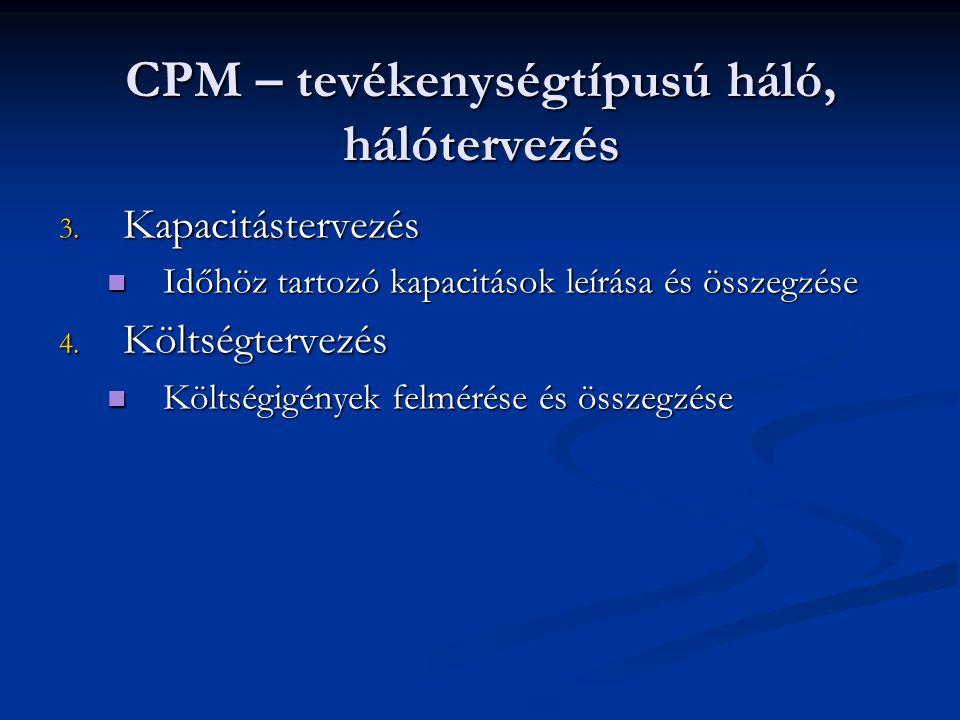 CPM – tevékenységtípusú háló, hálótervezés 3. Kapacitástervezés  Időhöz tartozó kapacitások leírása és összegzése 4. Költségtervezés  Költségigények