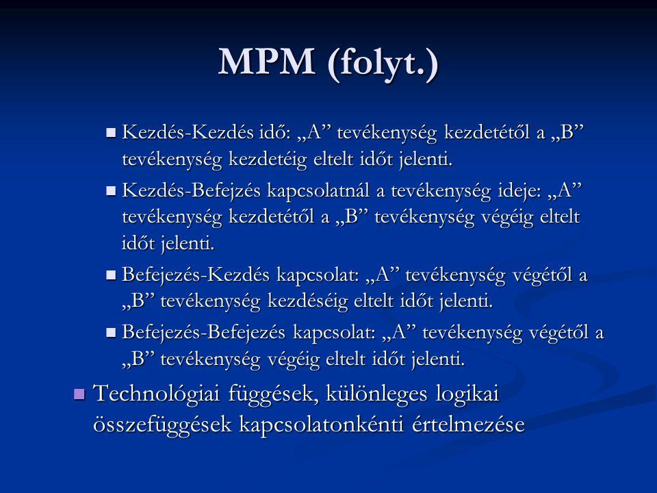 """MPM (folyt.)  Kezdés-Kezdés idő: """"A"""" tevékenység kezdetétől a """"B"""" tevékenység kezdetéig eltelt időt jelenti.  Kezdés-Befejzés kapcsolatnál a tevéken"""