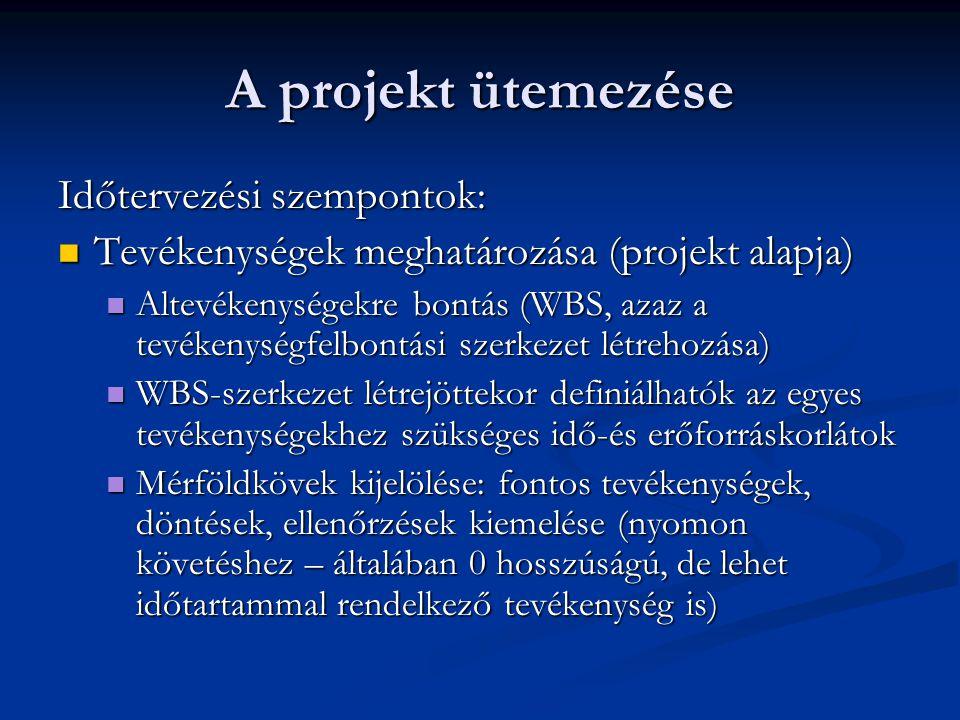 A projekt ütemezése  Logikai kapcsolat felderítése (párhuzamosan végezhető, egymást követkő tev.)  Időtartam meghatározása A WBS-szerkezetet feladatlistának is nevezik, mivel a projekt összes feladatát tartalmazza.