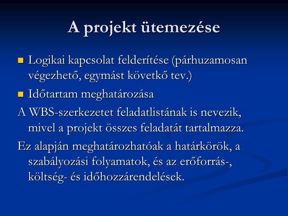 A projekt ütemezése  Logikai kapcsolat felderítése (párhuzamosan végezhető, egymást követkő tev.)  Időtartam meghatározása A WBS-szerkezetet feladat