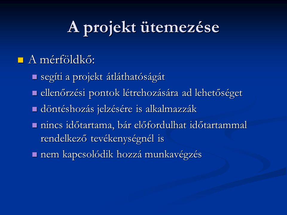 A projekt ütemezése  A mérföldkő:  segíti a projekt átláthatóságát  ellenőrzési pontok létrehozására ad lehetőséget  döntéshozás jelzésére is alka