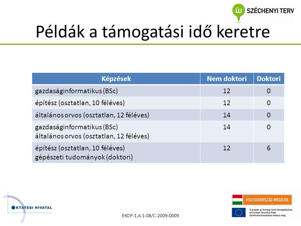 Példák a támogatási idő keretre KépzésekNem doktoriDoktori gazdaságinformatikus (BSc)120 építész (osztatlan, 10 féléves)120 általános orvos (osztatlan, 12 féléves)140 gazdaságinformatikus (BSc) általános orvos (osztatlan, 12 féléves) 140 építész (osztatlan, 10 féléves) gépészeti tudományok (doktori) 126 EKOP-1.A.1-08/C-2009-0009