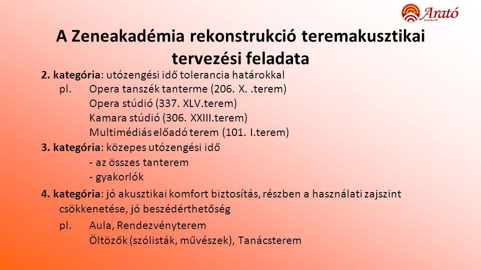 A Zeneakadémia rekonstrukció teremakusztikai tervezési feladata 2. kategória: utózengési idő tolerancia határokkal pl.Opera tanszék tanterme (206. X..