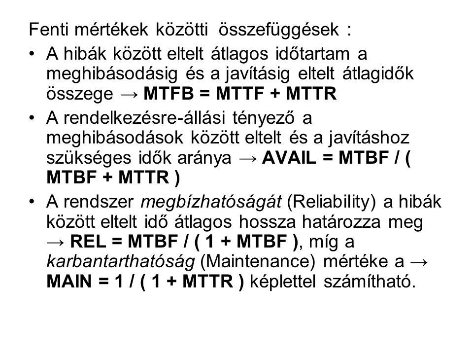 Fenti mértékek közötti összefüggések : •A hibák között eltelt átlagos időtartam a meghibásodásig és a javításig eltelt átlagidők összege → MTFB = MTTF + MTTR •A rendelkezésre-állási tényező a meghibásodások között eltelt és a javításhoz szükséges idők aránya → AVAIL = MTBF / ( MTBF + MTTR ) •A rendszer megbízhatóságát (Reliability) a hibák között eltelt idő átlagos hossza határozza meg → REL = MTBF / ( 1 + MTBF ), míg a karbantarthatóság (Maintenance) mértéke a → MAIN = 1 / ( 1 + MTTR ) képlettel számítható.