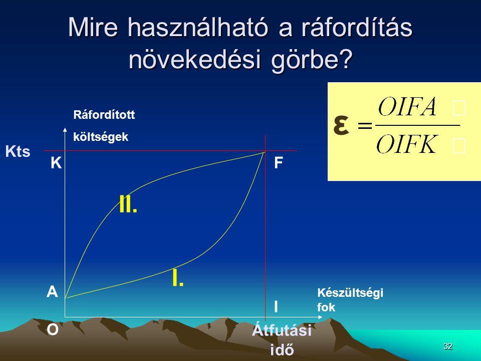 32 Mire használható a ráfordítás növekedési görbe? II. I. Kts Átfutási idő Ráfordított költségek Készültségi fok A O K I F   ε