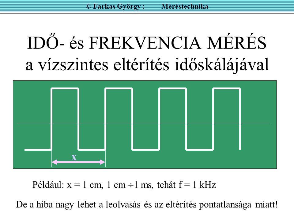 IDŐ- és FREKVENCIA MÉRÉS a vízszintes eltérítés időskálájával © Farkas György : Méréstechnika x Például: x = 1 cm, 1 cm  1 ms, tehát f = 1 kHz De a hiba nagy lehet a leolvasás és az eltérítés pontatlansága miatt!