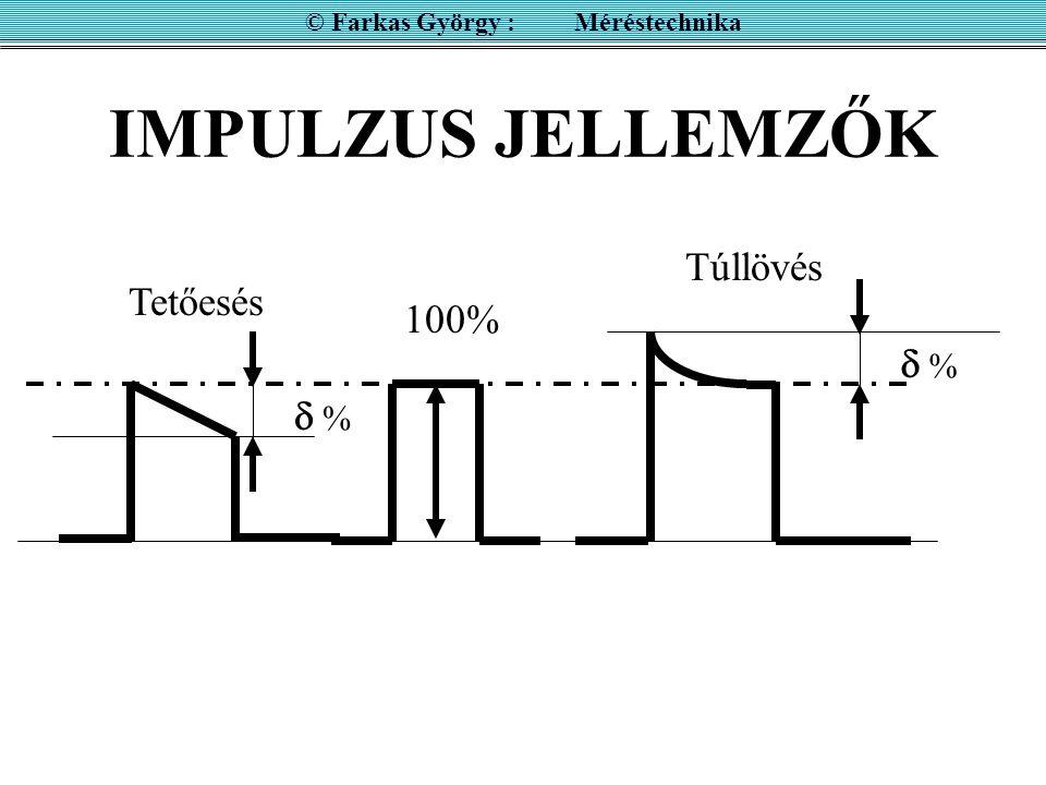 IMPULZUS JELLEMZŐK © Farkas György : Méréstechnika 100% Túllövés  % % Tetőesés  % %