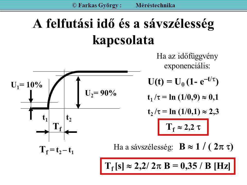 A felfutási idő és a sávszélesség kapcsolata © Farkas György : Méréstechnika TfTf t1t1 t2t2 Ha az időfüggvény exponenciális: U(t) = U 0 (1- e –t/  ) U 1 = 10% U 2 = 90% t 1 /  = ln (1/0,9)  0,1 t 2 /  = ln (1/0,1)  2,3 T f  2,2  Ha a sávszélesség: B  1 / ( 2   ) T f [s]  2,2/ 2  B = 0,35 / B [Hz] T f = t 2 – t 1