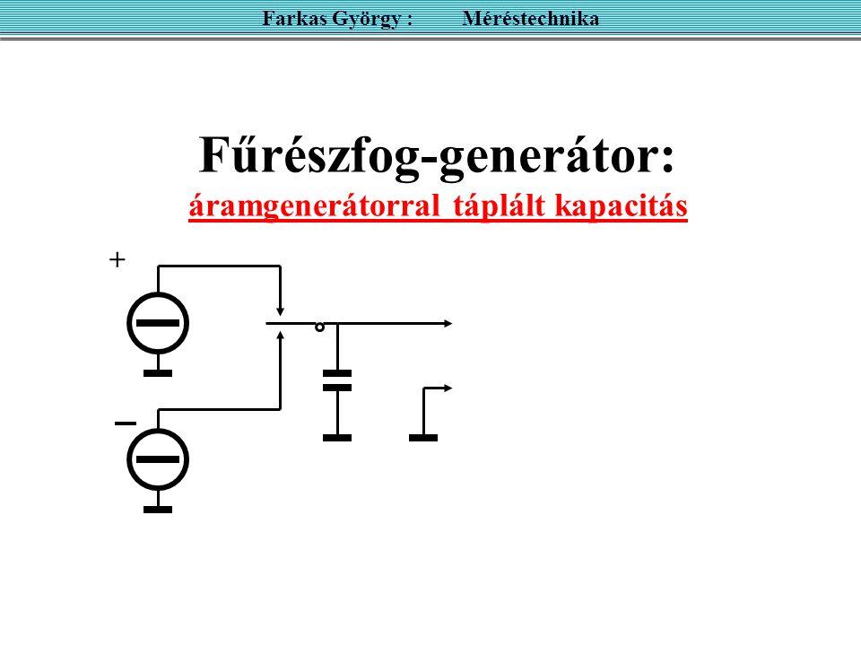 Fűrészfog-generátor: áramgenerátorral táplált kapacitás + Farkas György : Méréstechnika