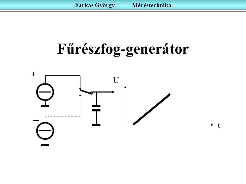 Fűrészfog-generátor t + U Farkas György : Méréstechnika