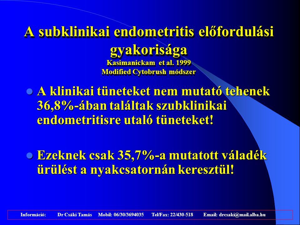Ellés után adott PG hatása Fernandes és munkatársai Forrás: Fernandes C.A.C. University of Alfenas, College of Veterinary Medicine, 2002 XXII. Buiatri