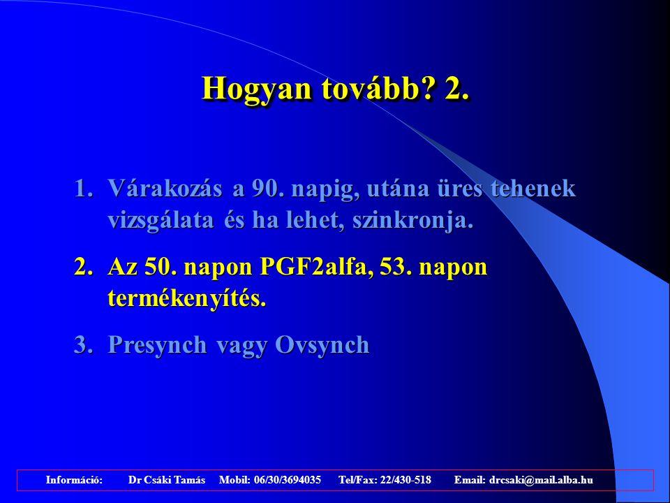 Termékenyített tehenek arányának növekedése állományon belül % Információ: Dr Csáki Tamás Mobil: 06/30/3694035 Tel/Fax: 22/430-518 Email: drcsaki@mail.alba.hu
