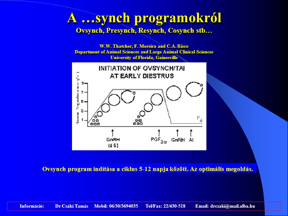 A …synch programokról Ovsynch, Presynch, Resynch, Cosynch stb W.W. Thatcher, F. Moreira and C.A. Risco Department of Animal Sciences and Large Animal