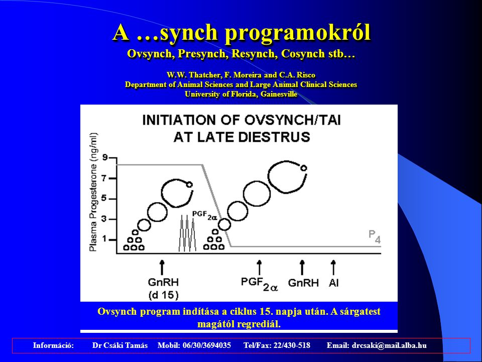 A …synch programokról Ovsynch, Presynch, Resynch, Cosynch stb… W.W. Thatcher, F. Moreira and C.A. Risco Department of Animal Sciences and Large Animal