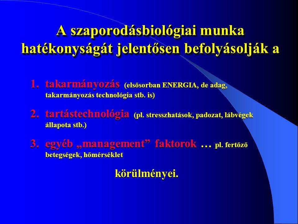 A rendszeres szaporodásbiológiai munka jellege: 1. 1. Indikátor (pl. a takarmányozás hiányosságait a petefészkek acikliája már az előtt jelzi, mielőtt